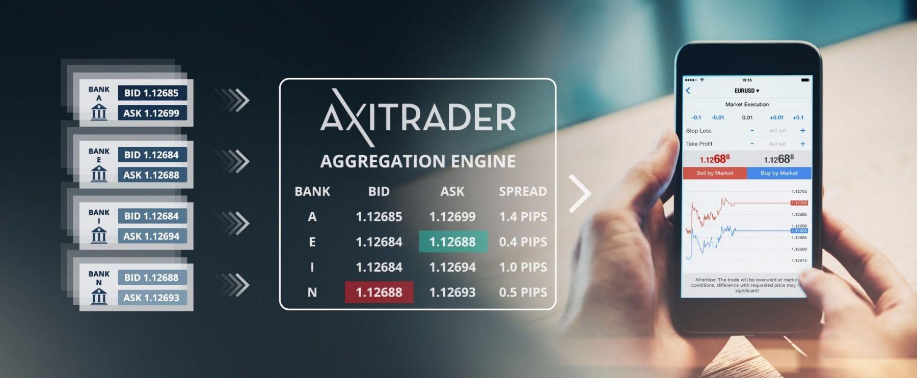 Axitrader-1