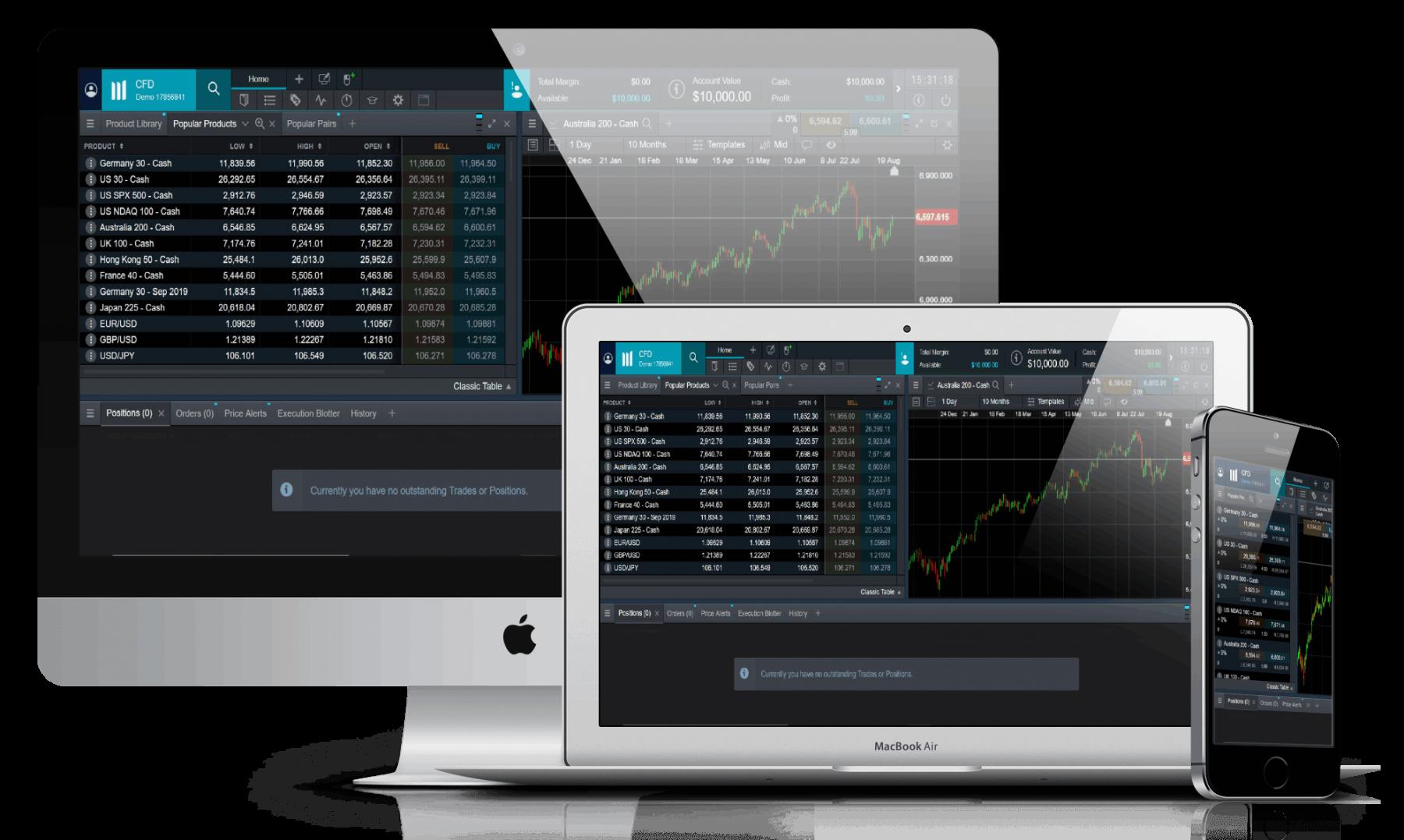 CMC-Markets-1
