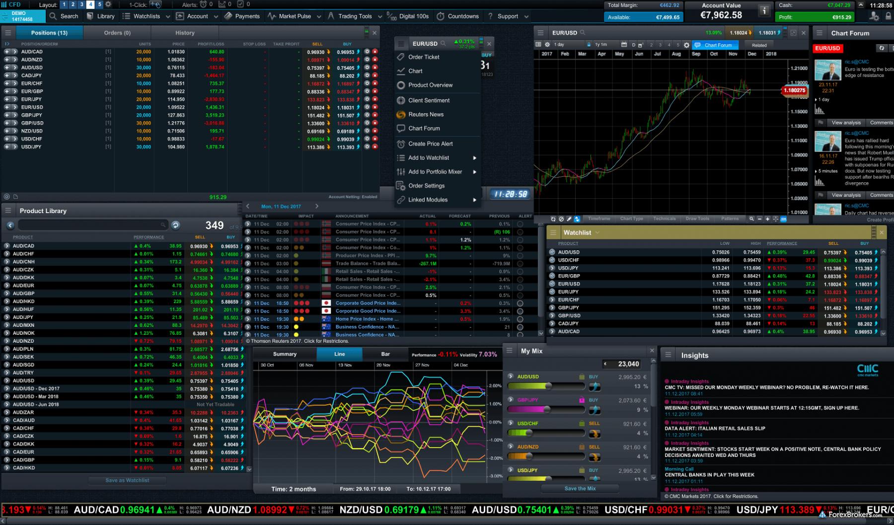 CMC-Markets-3