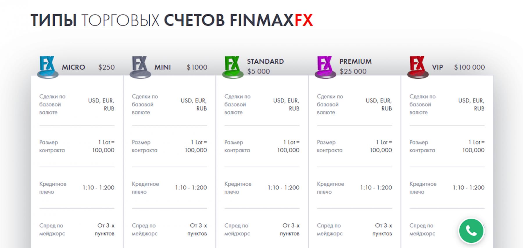 FinmaxFX-2