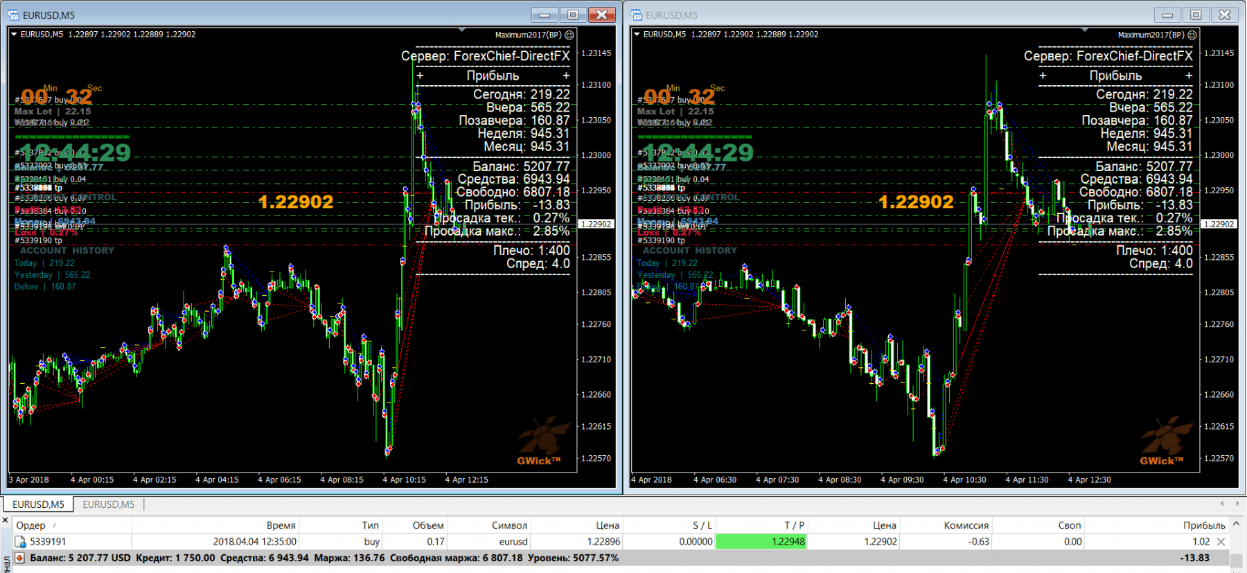 ForexChief-3