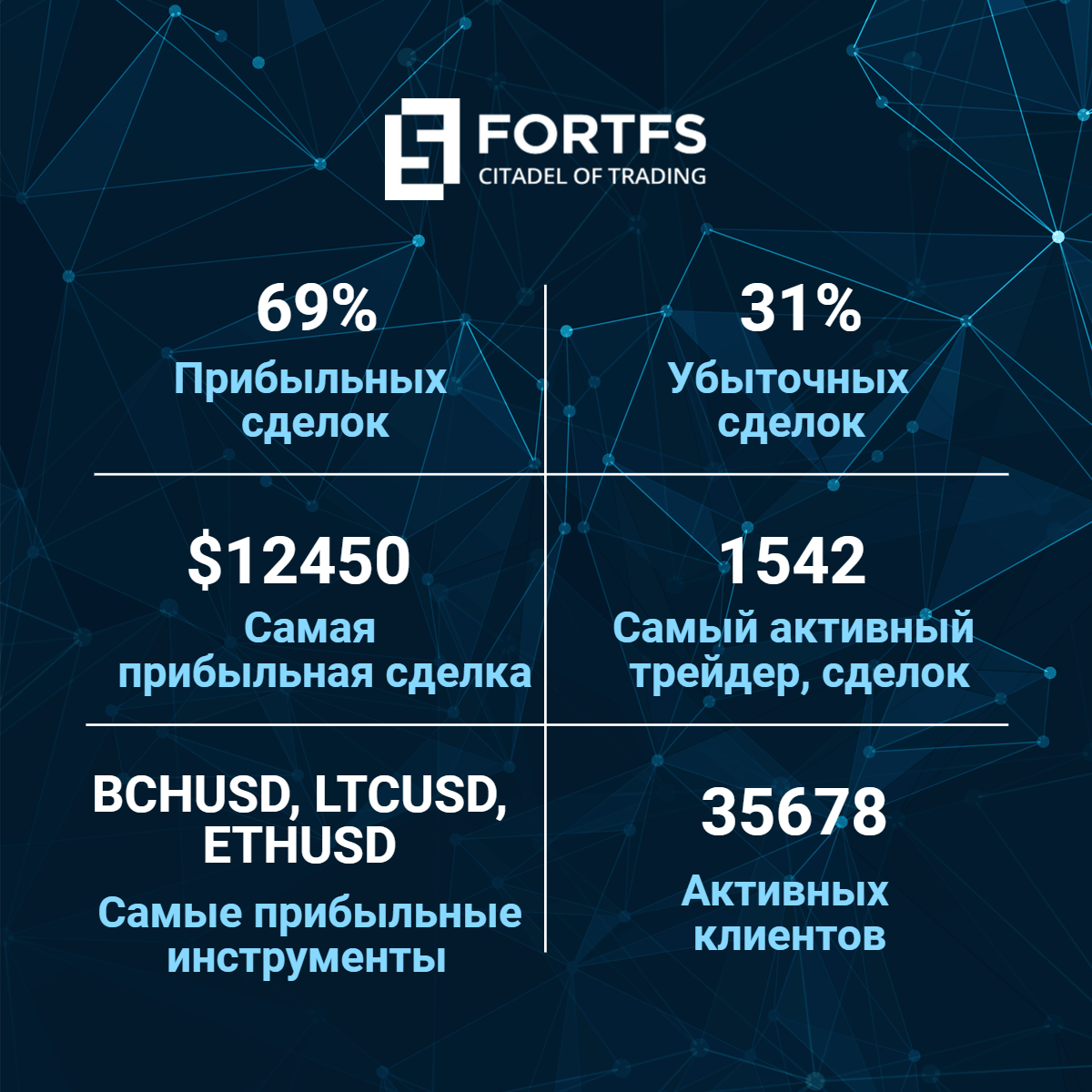 Fort-Financial-Service-1