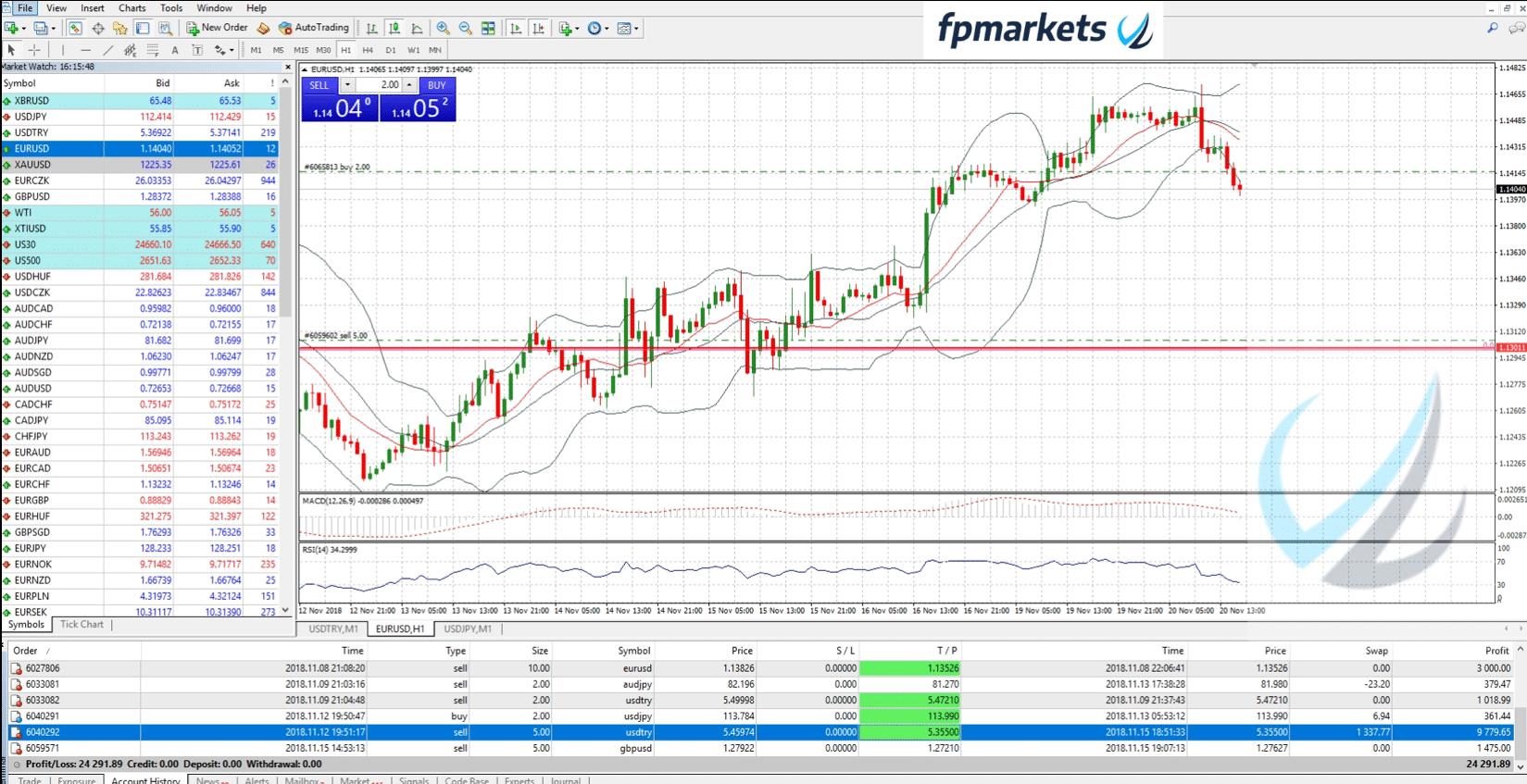 FP-Markets-3