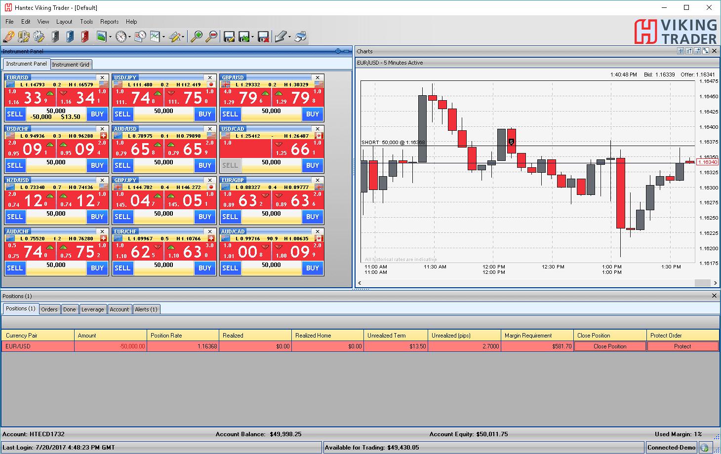 Hantec-Markets-2