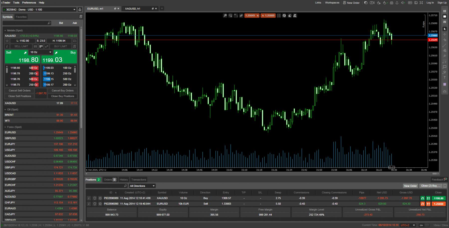 Hantec-Markets-3