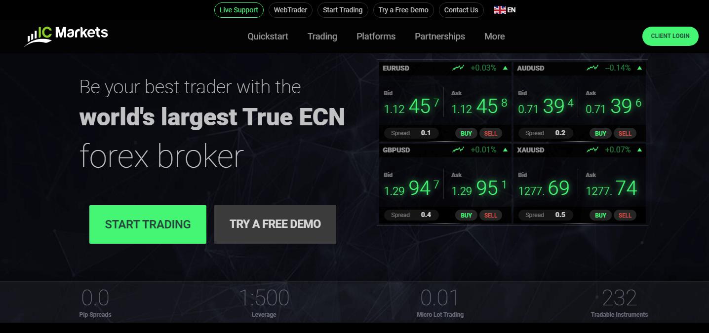 IC-Markets-1