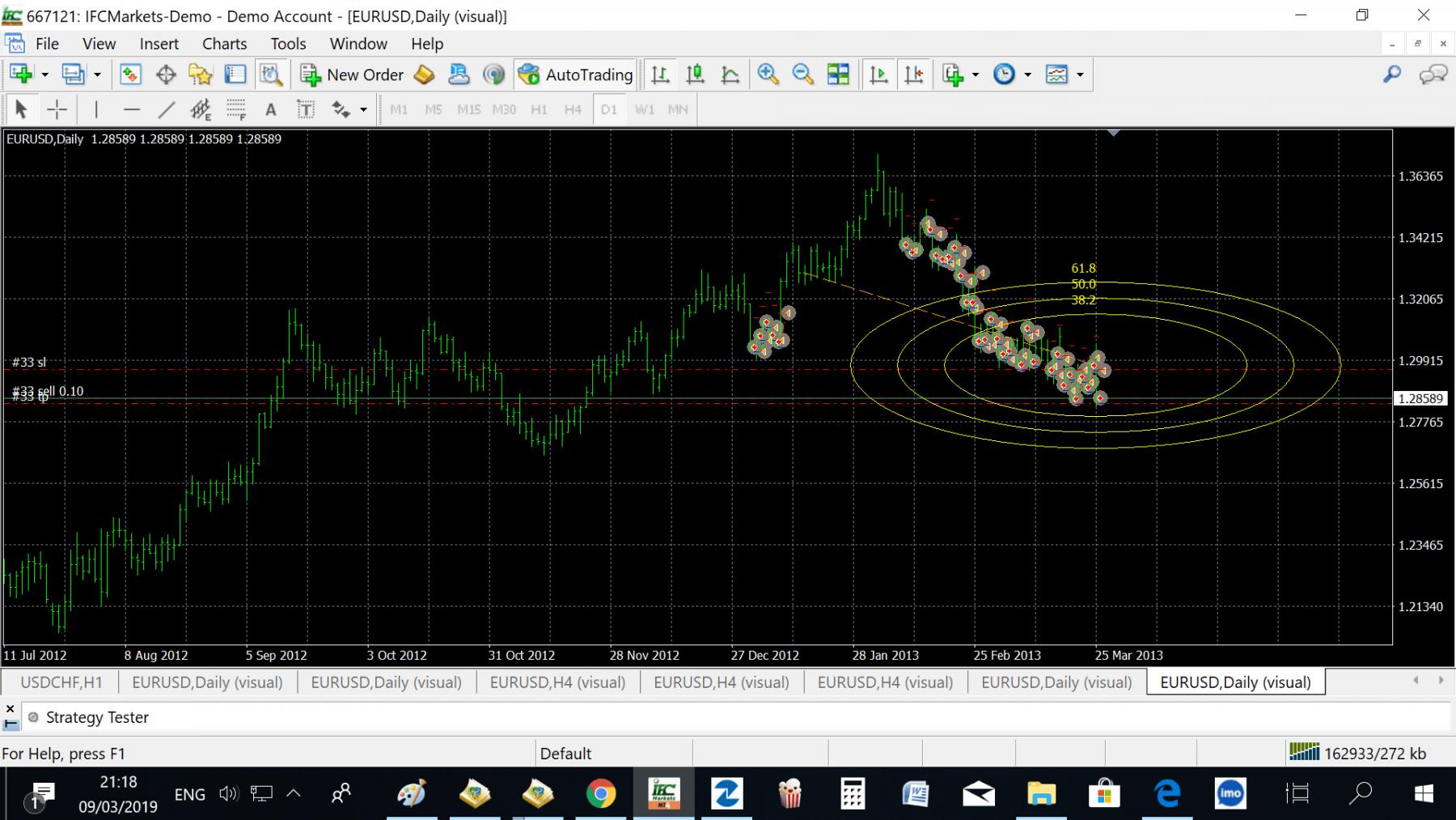 IFC-Markets-3