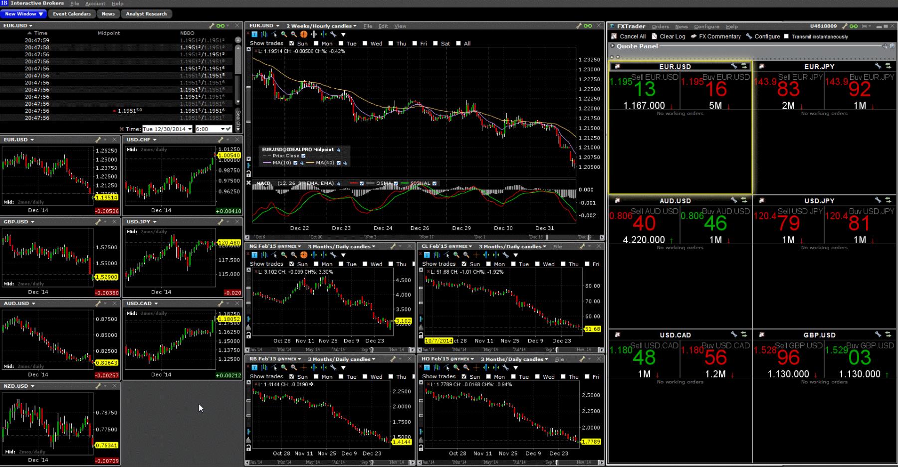 Interactive-Brokers-3