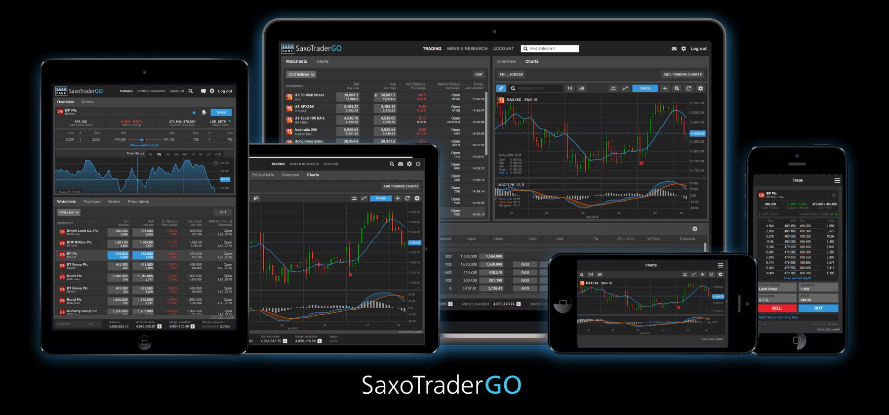 Saxo-Bank-1