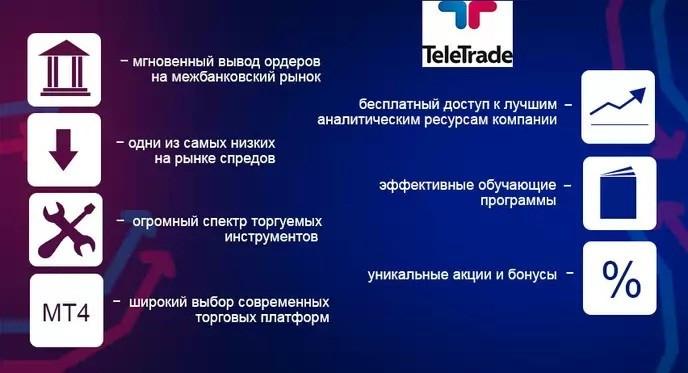 TeleTrade-3
